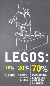 Legos 10%